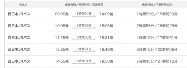 東京高知高速バス乗り継ぎ